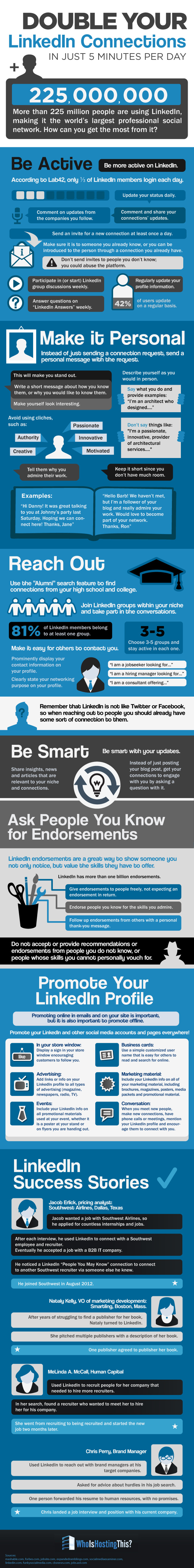LinkedIn Connections Infographic