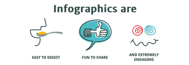 Infographics are fun
