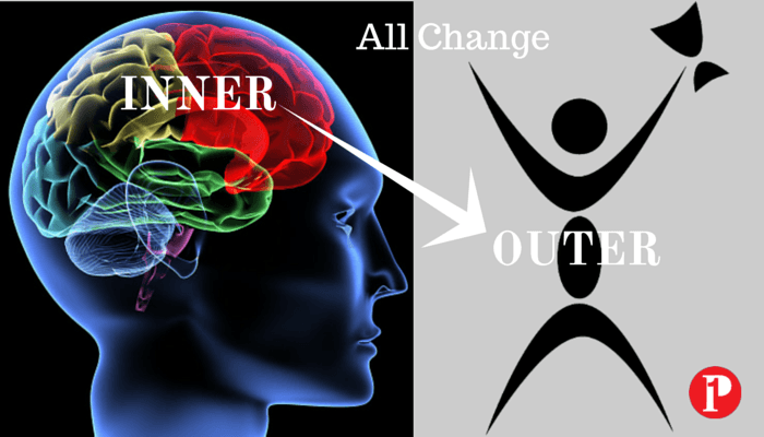 All Change is Inner to Outer - Prepare1 Image