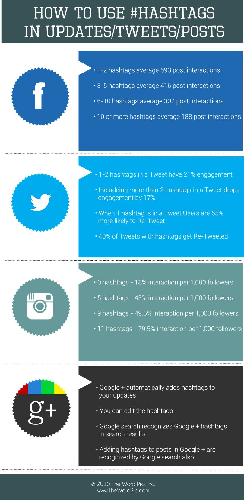INFOGRAPHIC-hashtags