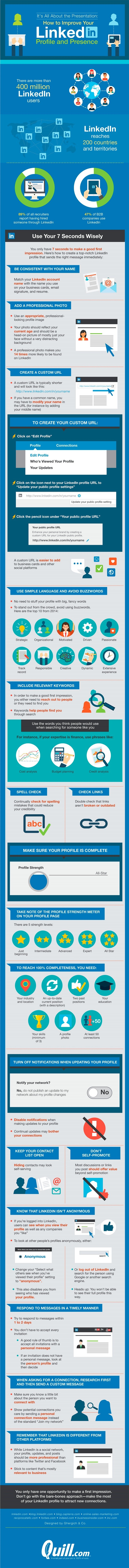 how-to-improve-your-linkedin-profile-presence-infographic