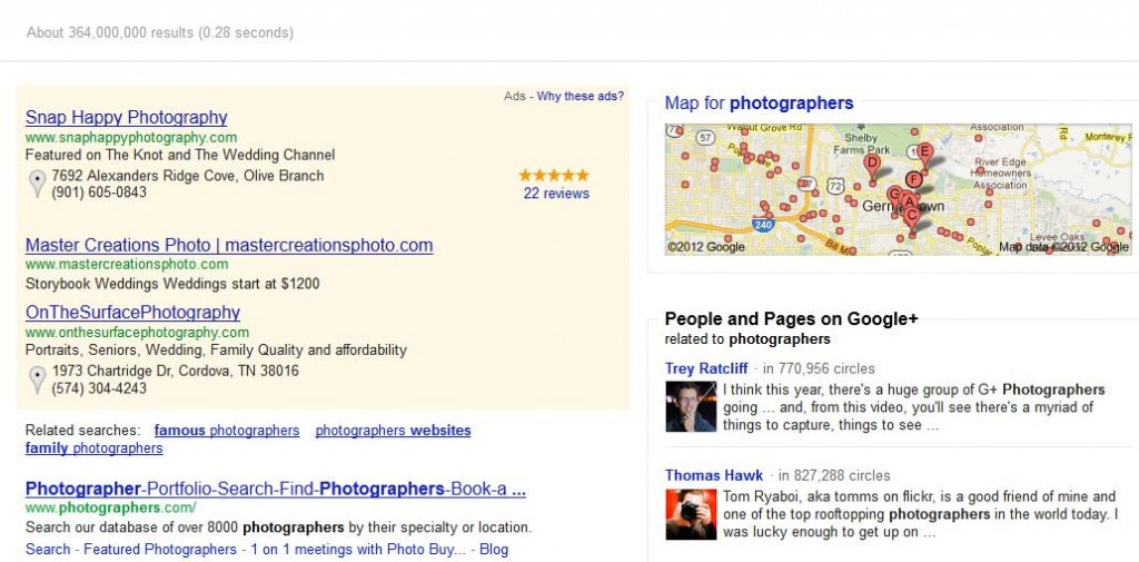 Google+ Photographers