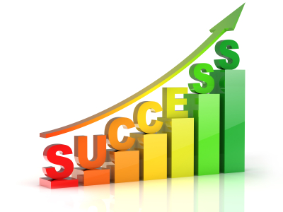Social Media Sales Success