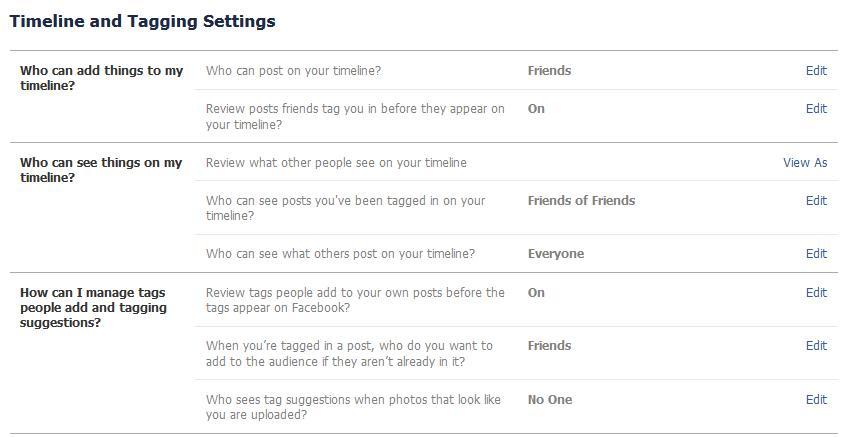 Facebook Timeline & Tagging