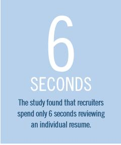 6 Seconds for Recruiters