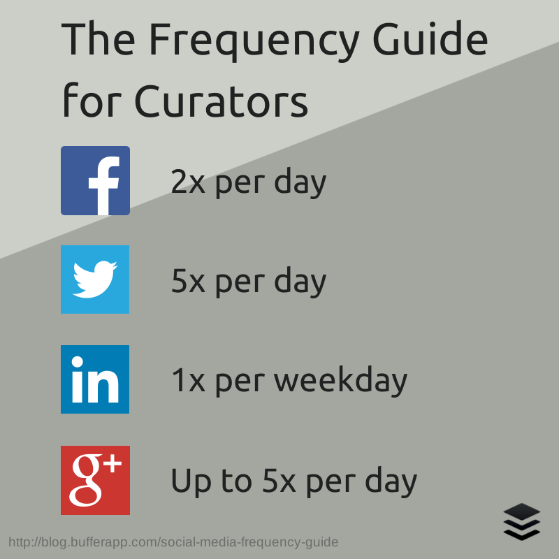The-Frequency-Guide-for-Curators