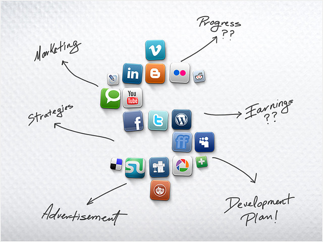 Social+Media+Marketing+Strategy