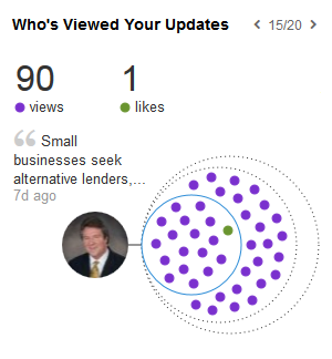 LinkedIn Views Information