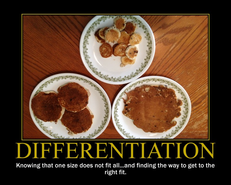 Differentiation in Your Brand