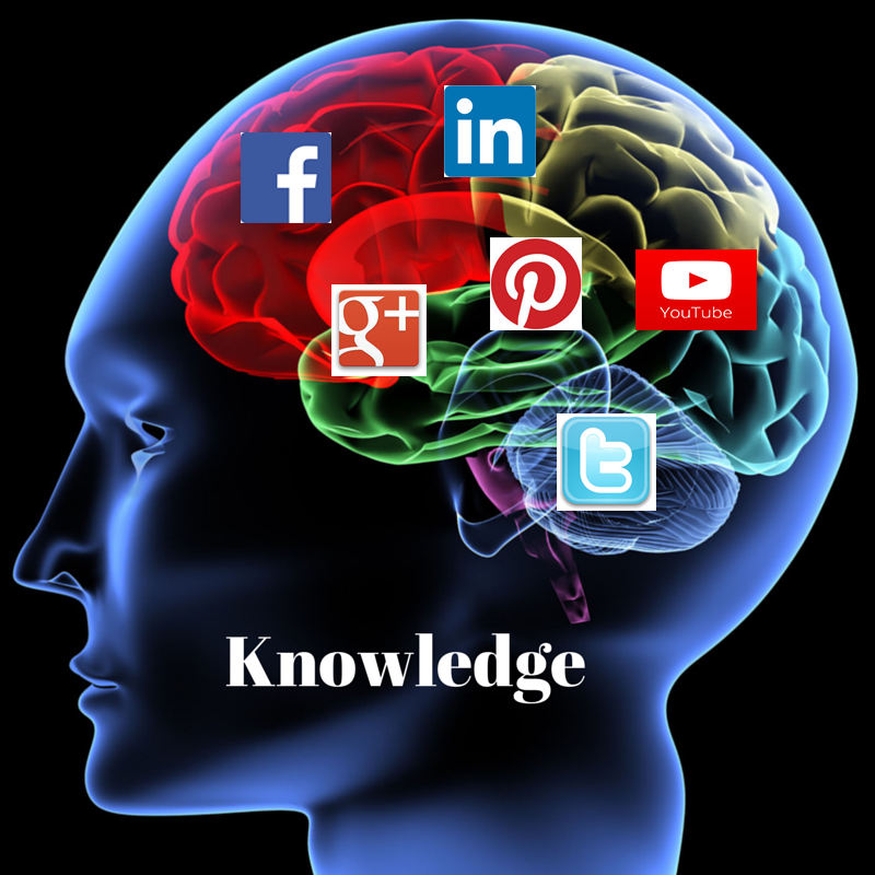 Knowledge-social-media