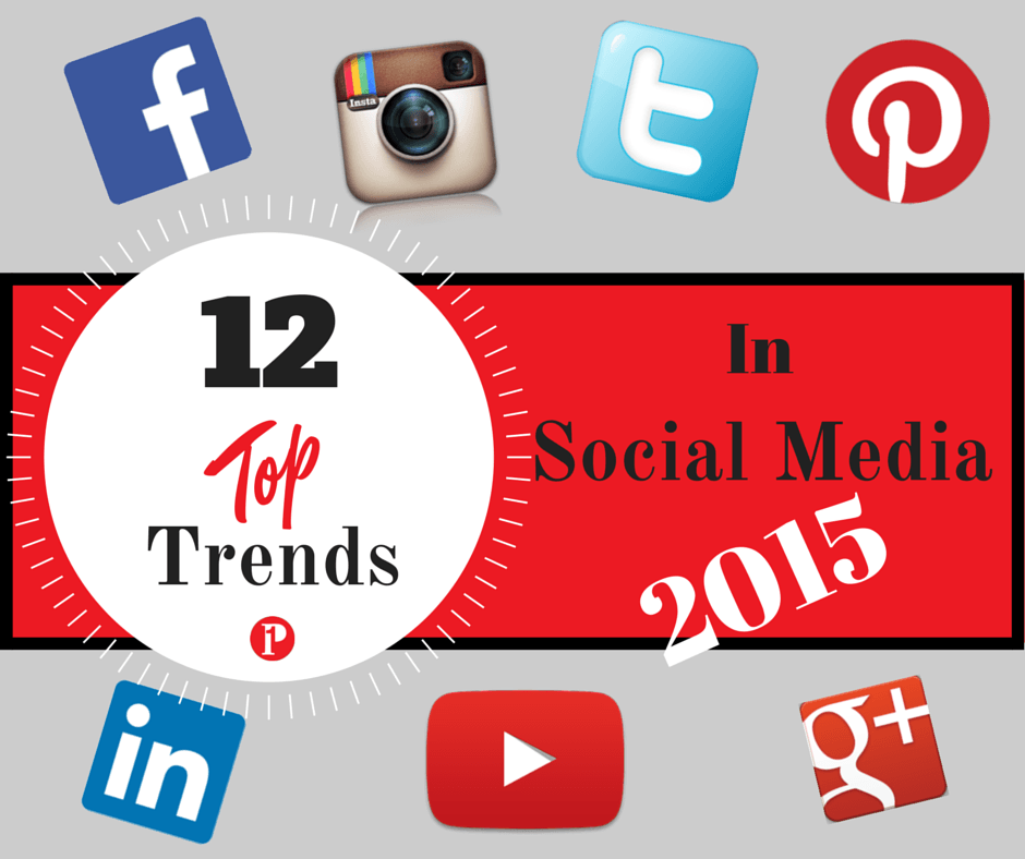 12 Top Trends in Social Media for 2015_Prepare1 Image