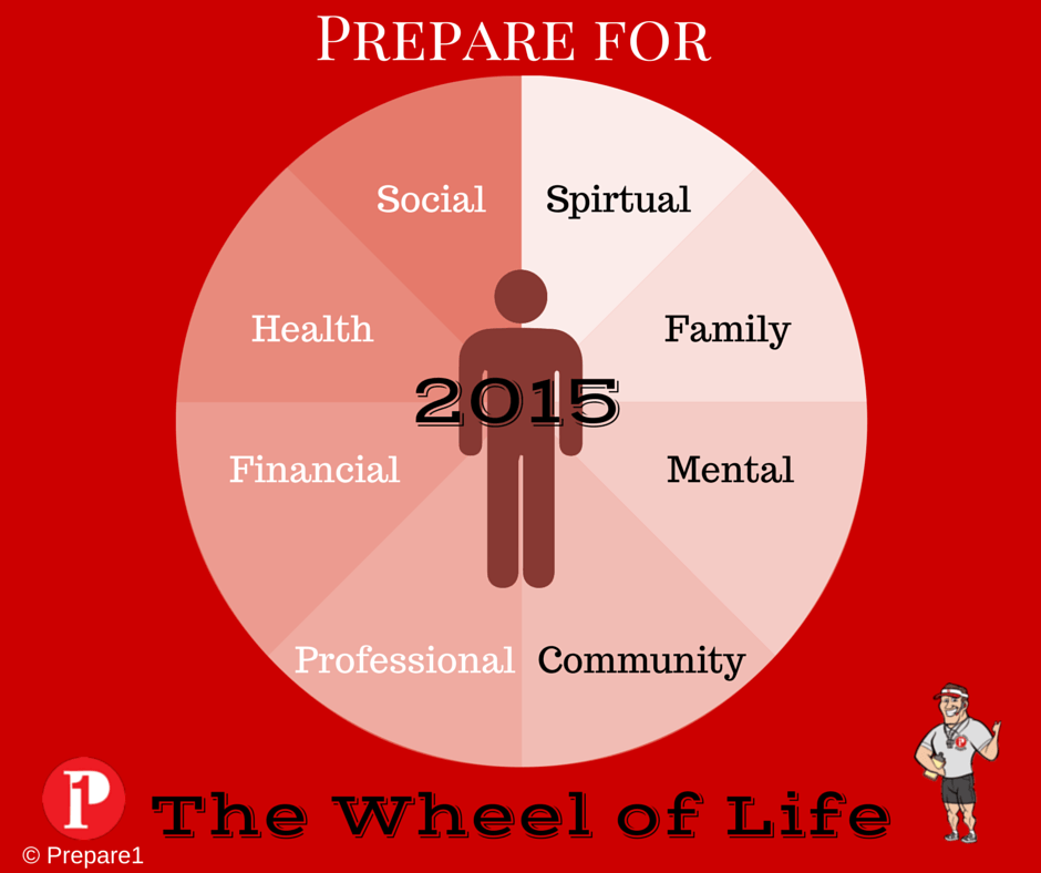 The Wheel of Life 2015_Prepare1 Image
