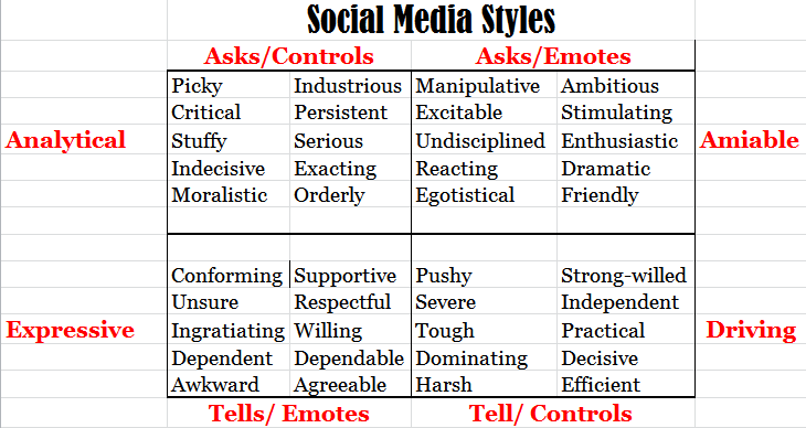 Social Media Styles_Prepare1 Image