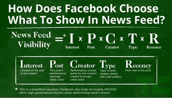 Facebook News Feed Algo 2015