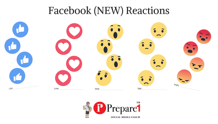 Facebook New Reactions_Prepare1 Image