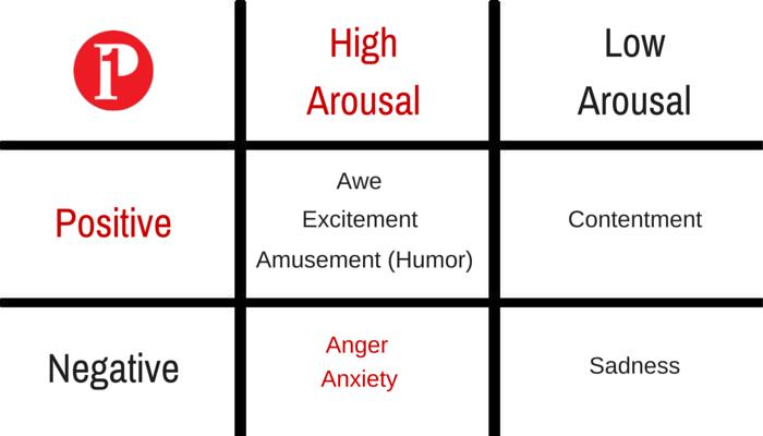 Emotion Grid_Prepare1 Image