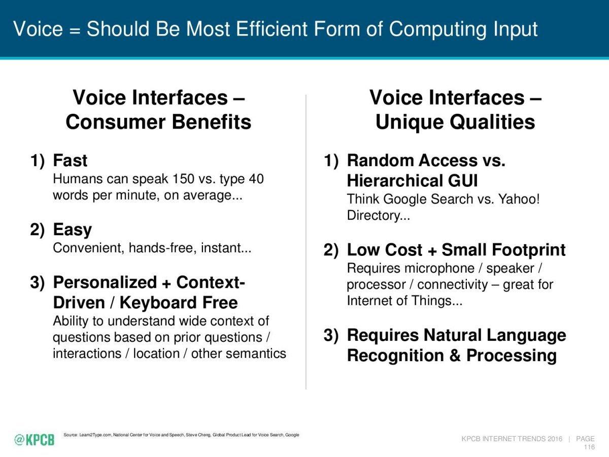 Voice Intelligence