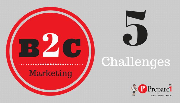 B2C Content Marketing Challenges_Prepare1 Image