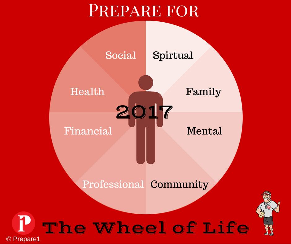 Prepare for 2017_Prepare1 Image