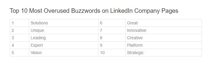 LinkedIn Company Buzzwords