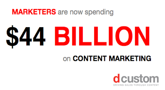 Ad spend content marketing-44-billion