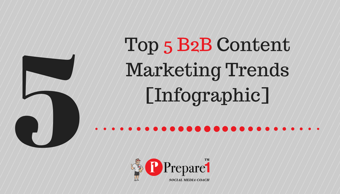 B2B Top 5 Content Marketing Trends Infographic_Prepare1 Image