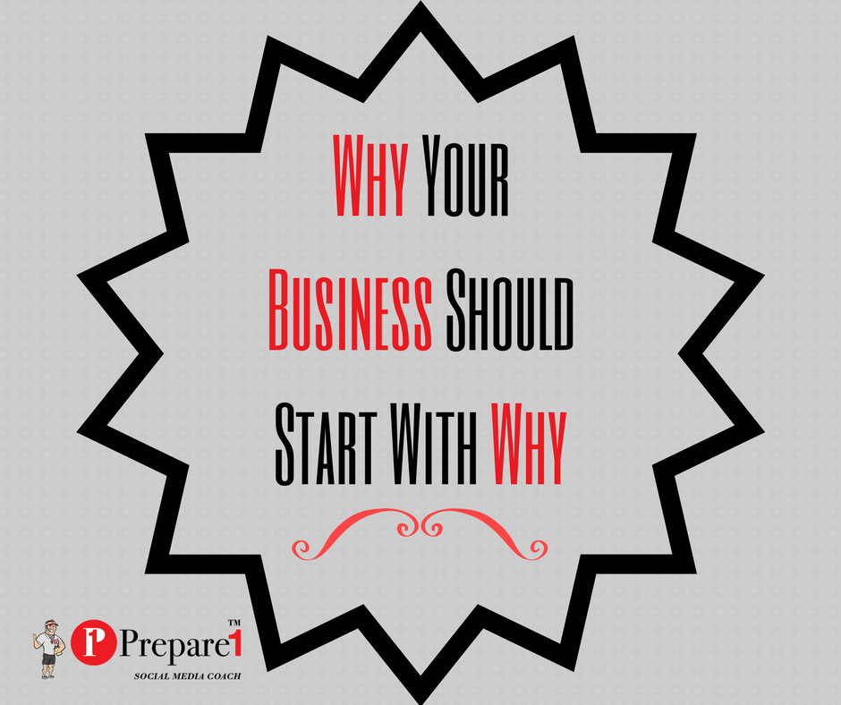 Why Your Business Should Start with Why_Prepare1 Image