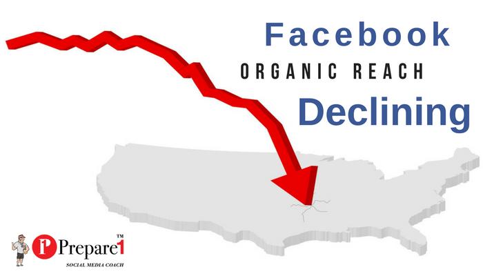 FB Organic Reach Declining_Prepare1 Image