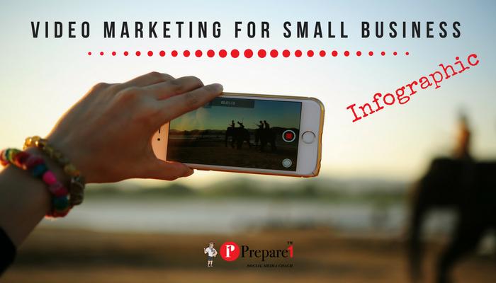 Video Marketing Small Business_Prepare1 Image